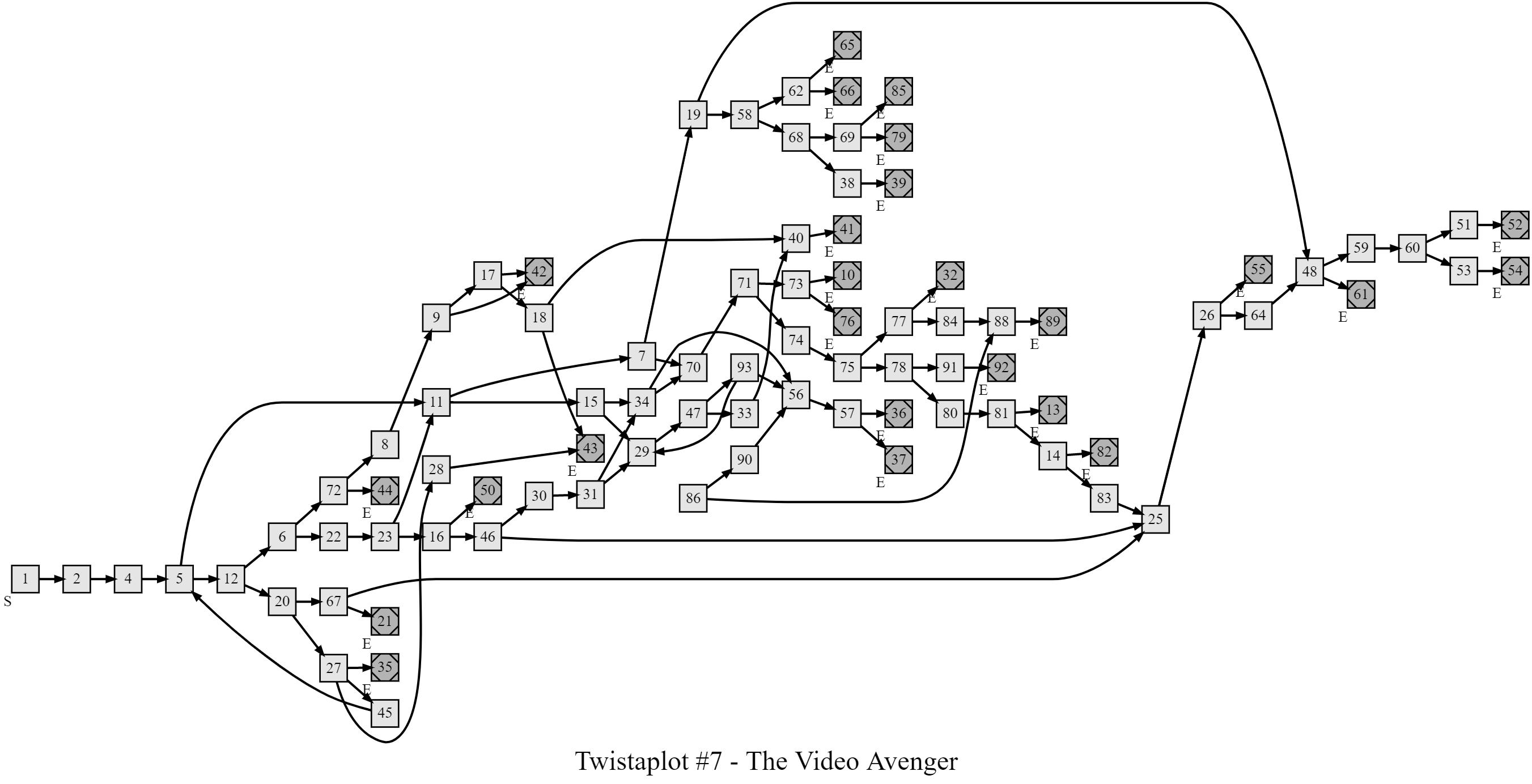 item - the video avenger
