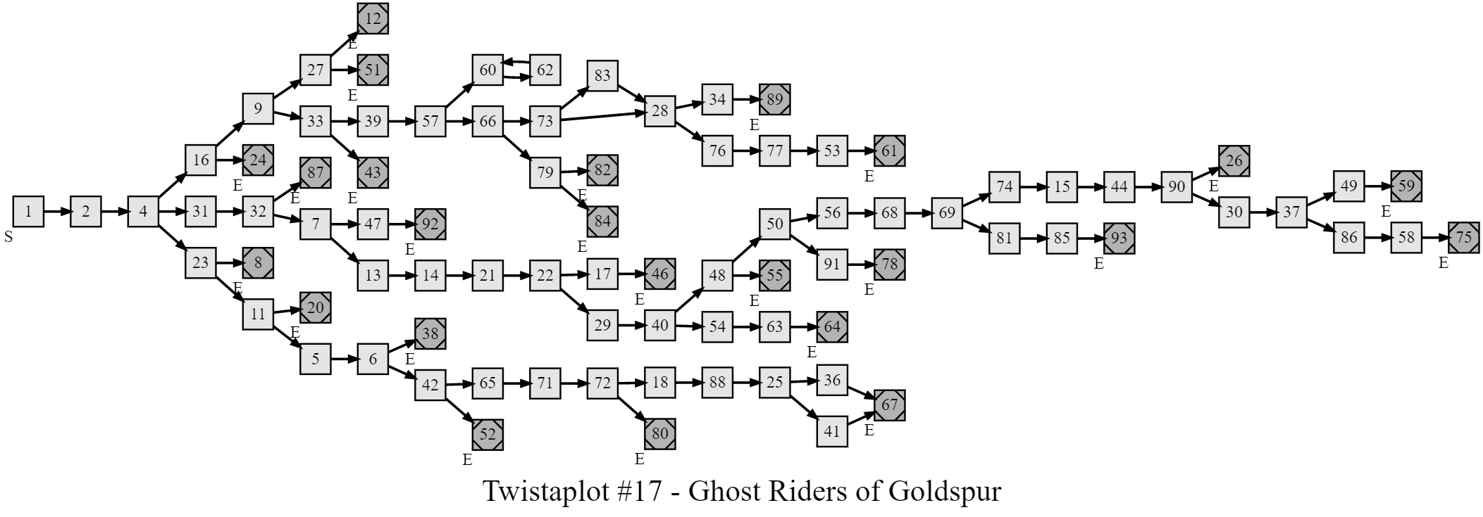 item - ghost riders of goldspur